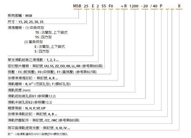 PMI直线导轨滑块  低组装型MSB系列  MSB20TE/MSB20E具体尺寸