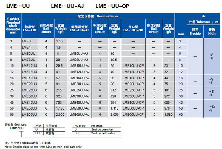 YTP直线轴承LME系列的参数图